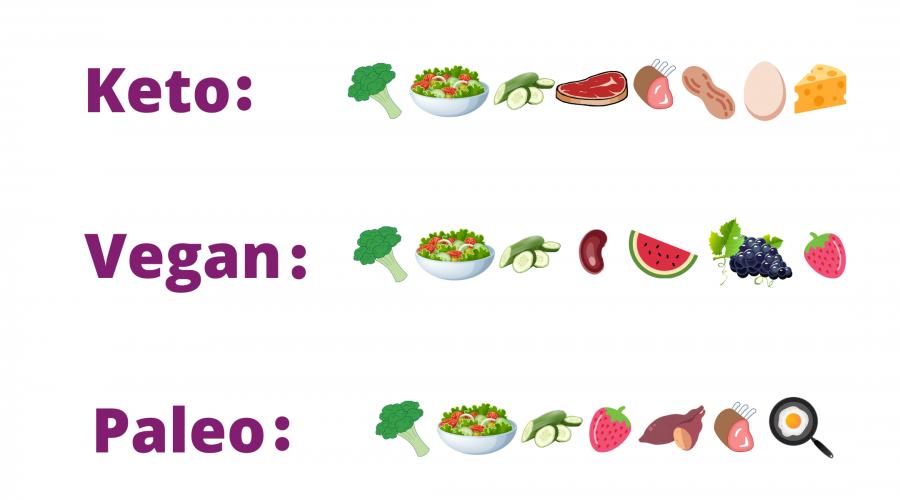 hubnuti a vyziva vymlatilova diety a zelenina16